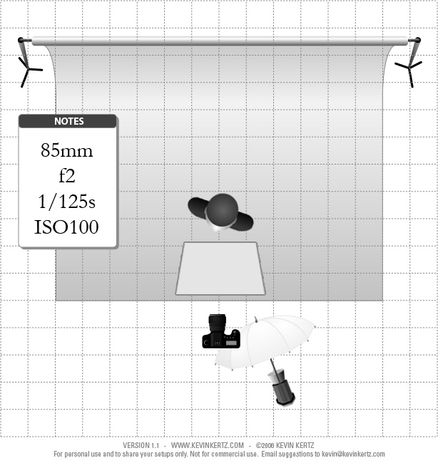 LightingSetup_umbrella_studio